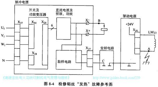 《高速走丝电火花线切割机电气原理与维修》中的插图