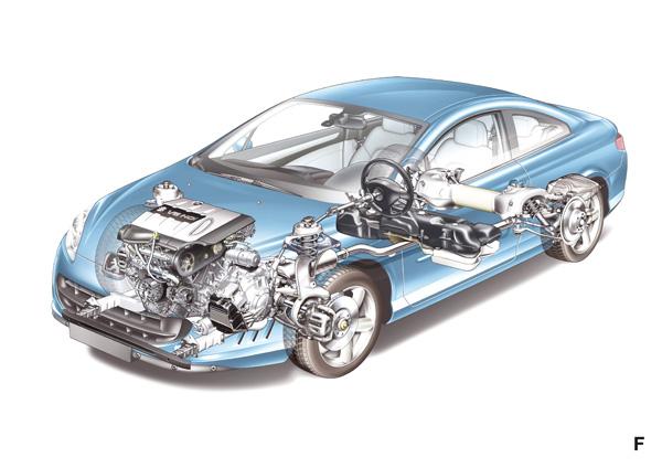 汽车不神秘:汽车构造透视图典--机械工业出版社汽车